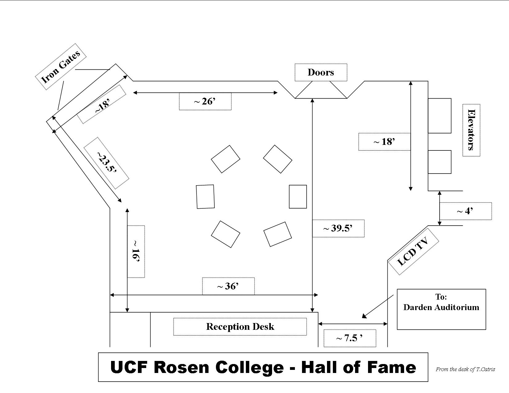 Our Venues Rosen College Of Hospitality Management